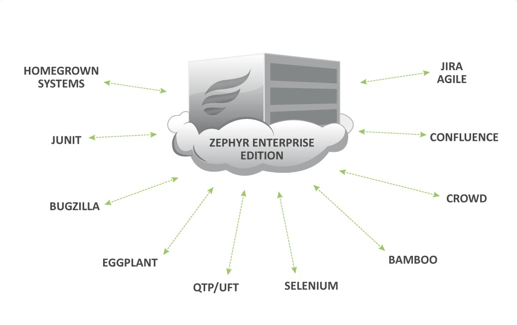 zephyr-enterprise-edition-4