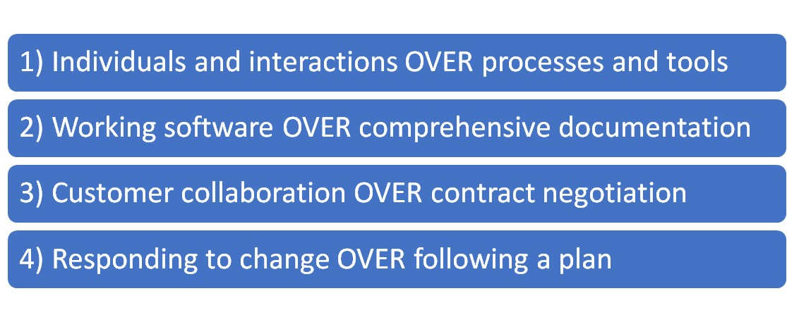 The 4 major principles of the Agile manifesto for SDLC project management are